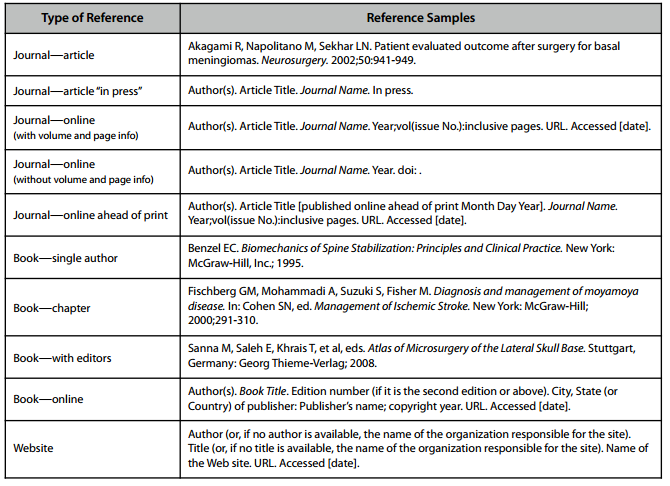 Author guidelines neurosurgery oxford academic endnote users can access a direct download of the updated neurosurgery publications style by clicking here authors using other forms of reference ccuart Image collections