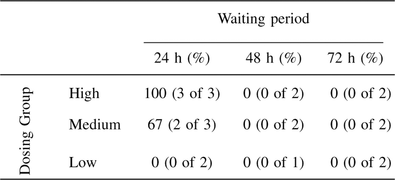 Sensitivity Of Commercial Ethyl Glucuronide Etg Testing In