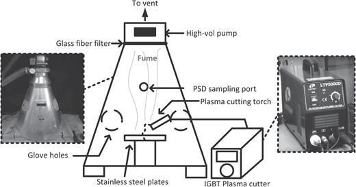 Characterization Of Particulate Fume And Oxides Emission From