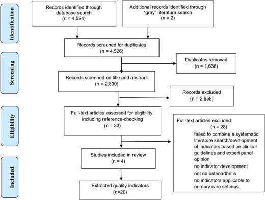 risk assessment in nursing essay