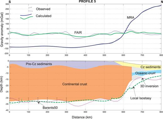 Structure And Evolution Of The Northern Barents Kara Sea Continental