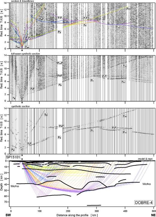 Mesozoic lithosphere scale buckling of the east european craton example of seismic modelling for sp15101 seismic record sections amplitude normalized vertical component ccuart Gallery