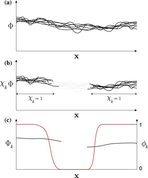 Numerical Modelling Of Multiphase Multicomponent Reactive Transport