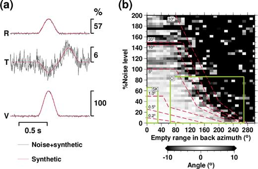 measurement of seismometer orientation using the tangential p wave