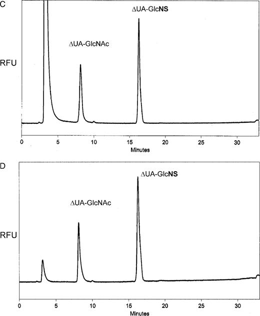 HPLC Profiles Of N Deacetylated Sulfated Polysaccharides Following Deacetylation