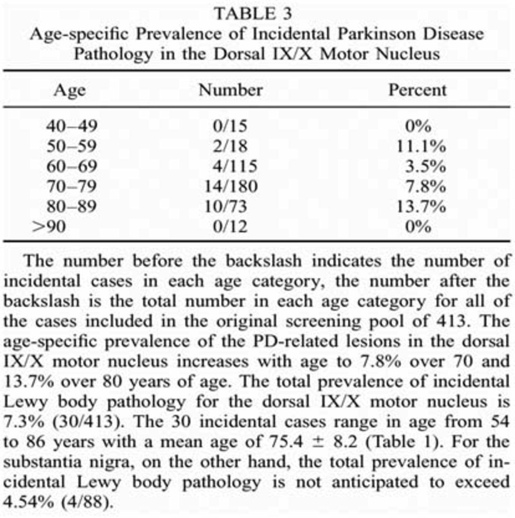 Where Does Parkinson Disease Pathology Begin in the Brain? | Journal ...