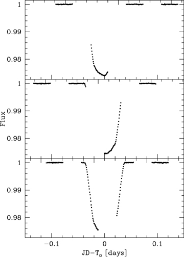 Detection of atmospheric haze on an extrasolar planet: the 0.55–1.05 ...