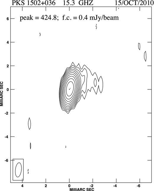 Ordinary Life Of The Ray Emitting Narrow Line Seyfert 1 Galaxy Pks
