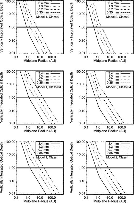 On the reliability of protostellar disc mass measurements and the ...