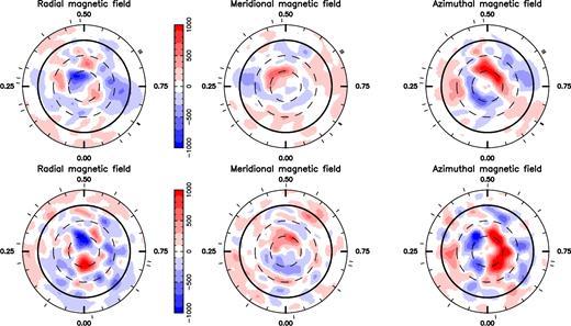 Hot Jupiter Around The Very Active Weak Line T Tauri Star Tap 26