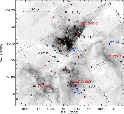 radial velocity survey of the Carina Nebula\'s O-type stars | Monthly ...