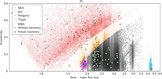 Spectral properties of binary asteroids | Monthly Notices of