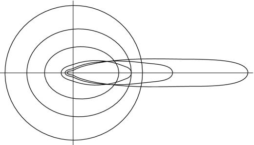 Comptonization of photons near the photosphere of relativistic ...