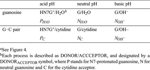 Acid Induced Exchange Of The Imino Proton In Gc Pairs Nucleic