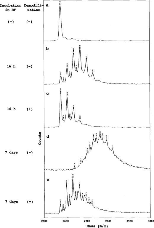 Examples of TOF mass spectrograms of oligo RNA (rA8