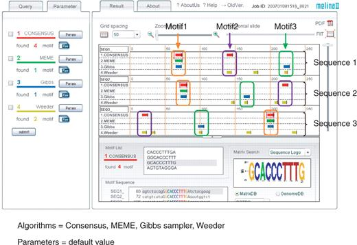 Melina ii a web tool for comparisons among several predictive result view of example 1 ccuart Choice Image