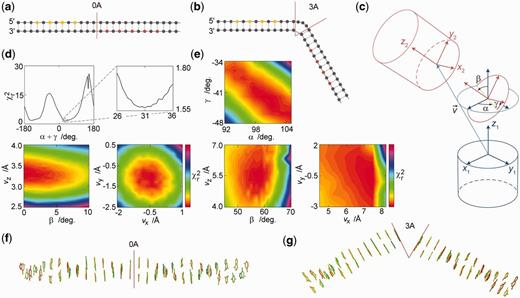 Fretmatrix a general methodology for the simulation and analysis of using quantitative basebase fret to reconstruct the 3d structure of nucleic acids ccuart Gallery