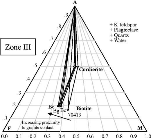 Disequilibrium In The Ross Of Mull Contact Metamorphic Aureole