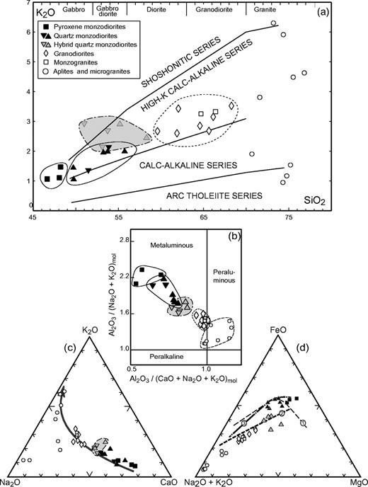 Petrology And Isotope Geochemistry Of The Pan African Negash Pluton