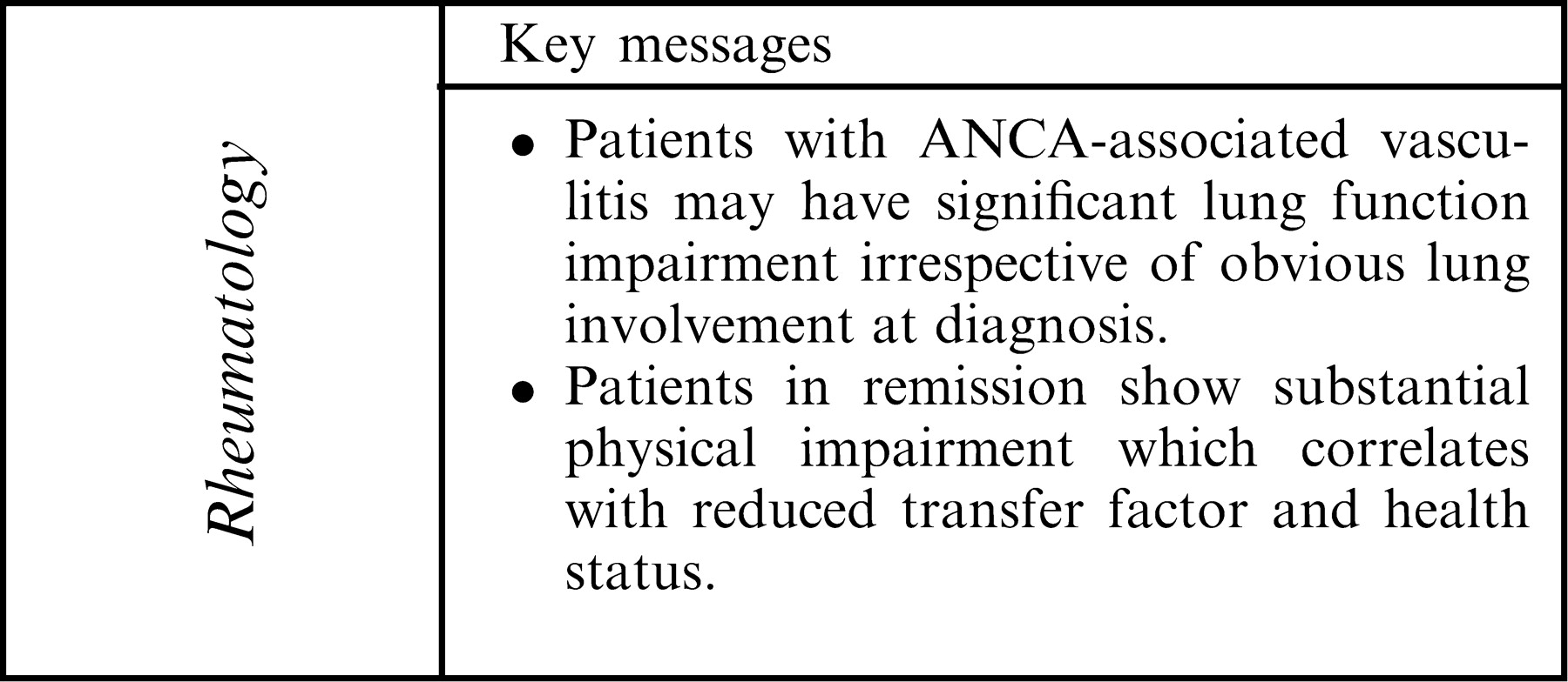 Impairment Of Lung Function Health Status And Functional Capacity